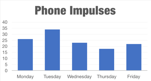 phoneImpulse