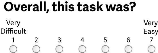 Overall, this task was?