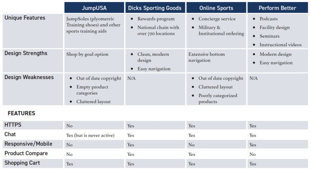 JUSAReport-competitorAnalysis